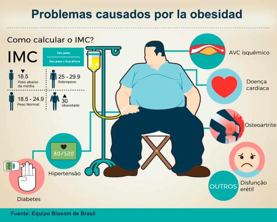 Mi cuerpo, mi peso: cómo lo siento y cómo me veo. 2
